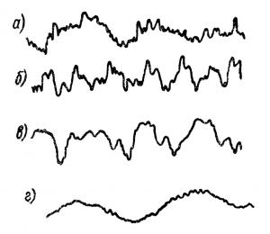 профилограммы обработанной поверхности стали
